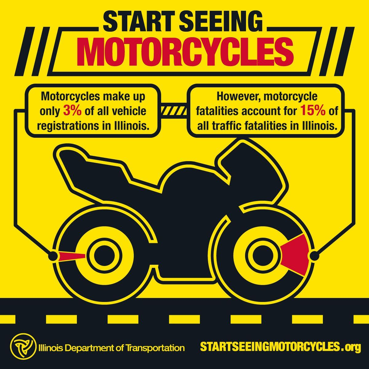 Start Seeing Motorcycles Sign